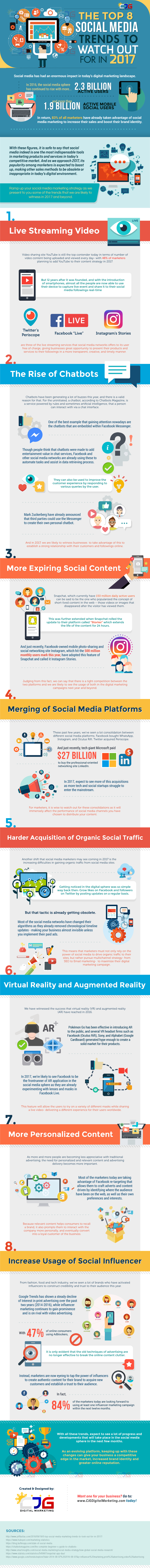 The Top 8 Social Media Marketing Trends in 2017 [Infographic]