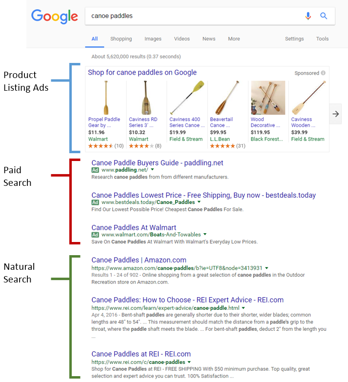 SEO How-to, Part 1: Why Do You Need It?