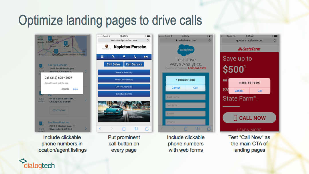 Strategies to Optimize Display Ads for Calls: Landing Pages