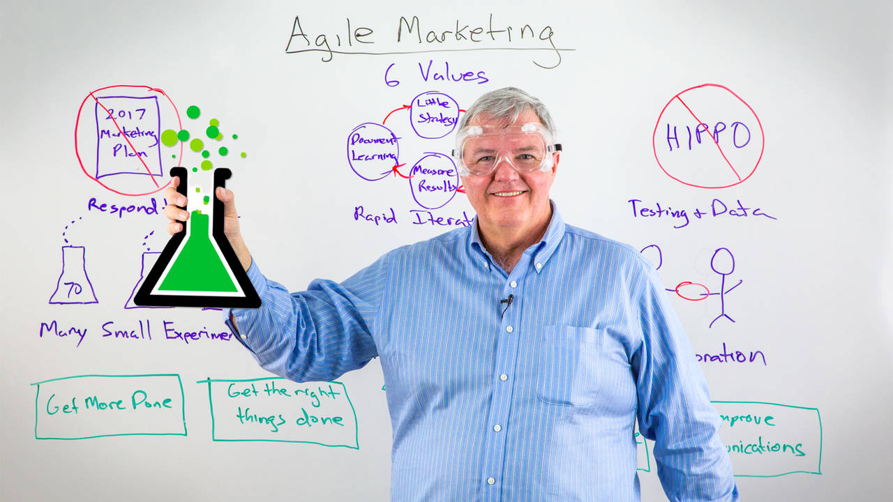 The 6 Values (and 4 Benefits) of Agile Marketing – Whiteboard Friday