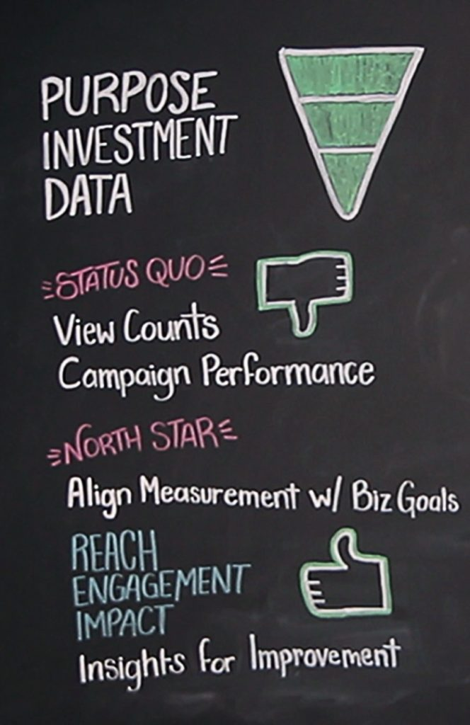 Chalk Talks: Measuring the Performance of Your Video