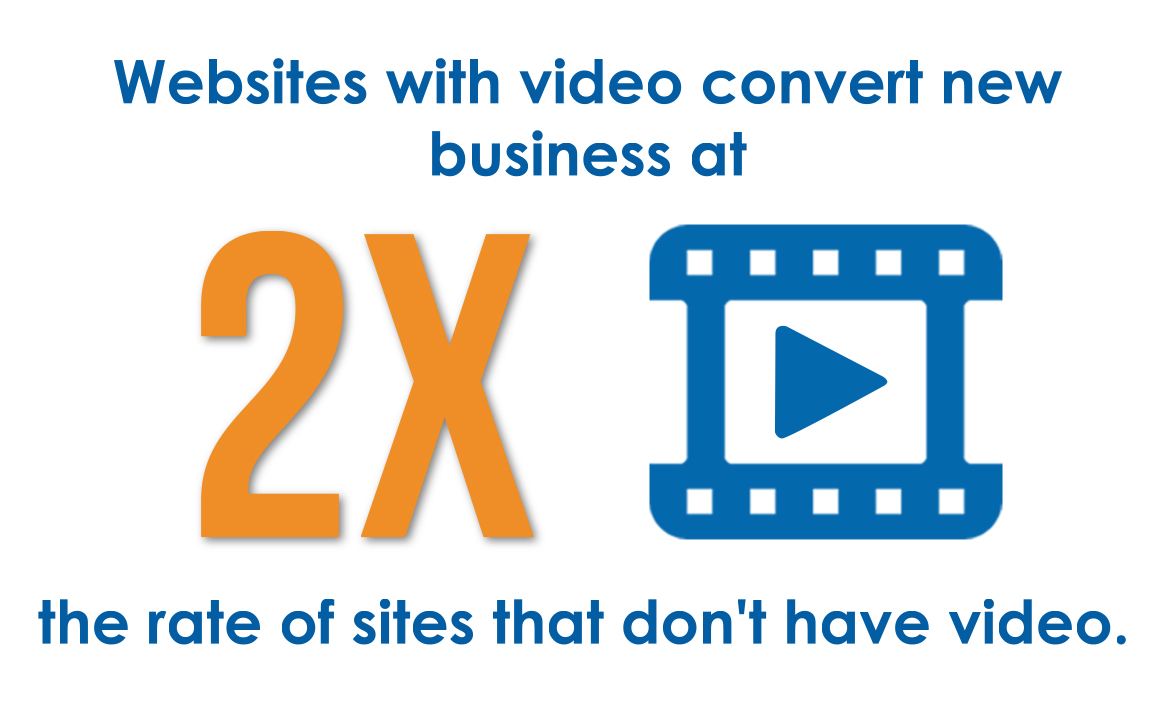 What is Business Video Content Marketing and How to Get Started