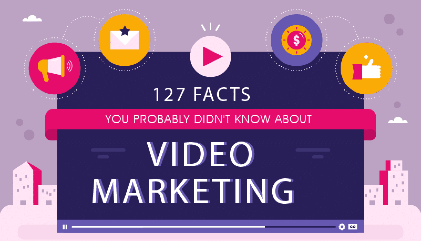127 Facts You Probably Didn't Know About Video Marketing [Infographic]