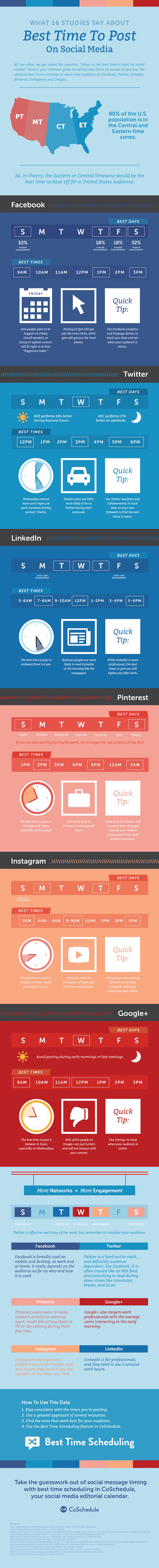 Infographic: What Are the Best Days and Times to Post on Social Media?