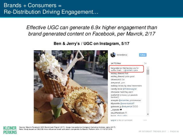 The 10 Best User-Generated Content Campaigns on Instagram