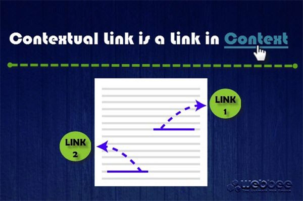 4 Proven Strategies to Get Rank-Boosting Links to Improve Your SEO
