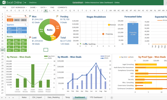 How to Use Excel and Google Sheets to Organize Your Marketing Efforts