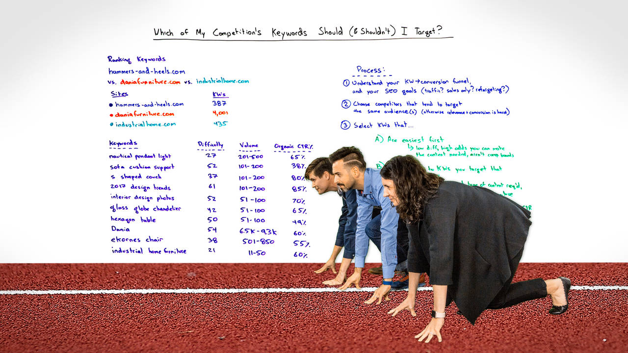 Which of My Competitor's Keywords Should (& Shouldn't ) I Target? – Whiteboard Friday