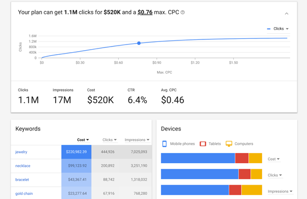 Digital Marketing News: New AdWords Tool, Global Digital Adspend Up, LinkedIn Video Filters