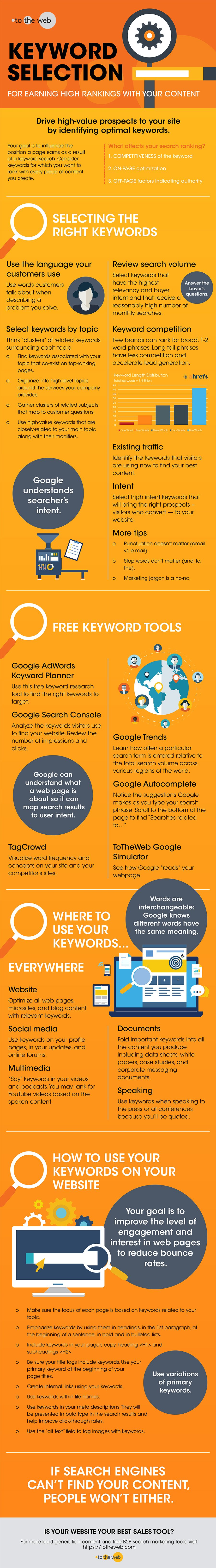 Infographic: The SEO Basics You Can't Afford to Ignore
