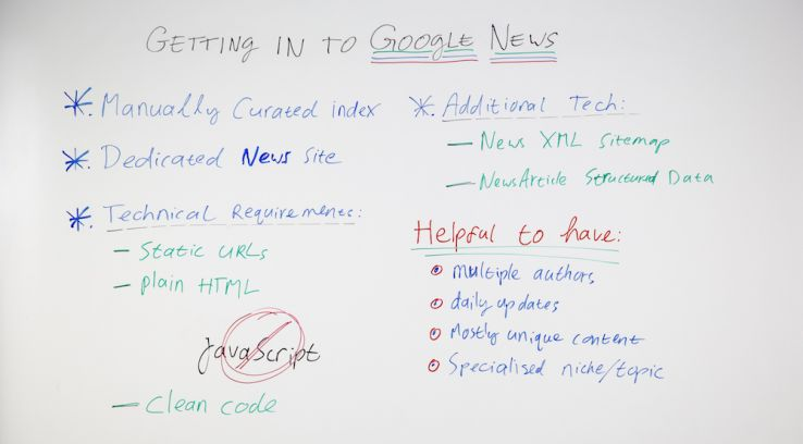 How to Get Into Google News – Whiteboard Friday