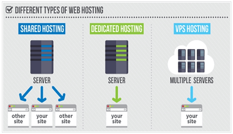 The Hidden Costs of Website Hosting