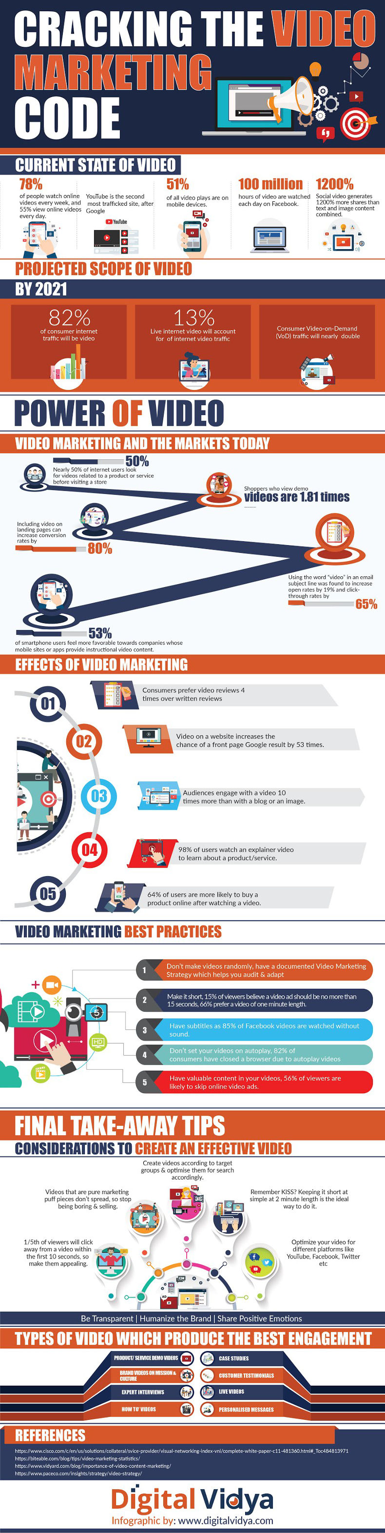 Your Guide to Video Marketing: Crack the Video Code [Infographic]