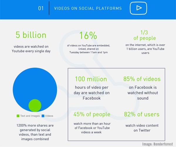 Digital Marketing News: Ad Buyers Shift Budgets to LinkedIn, Snapchat's Permanent Snaps, Gen Alpha & Neuromarketing