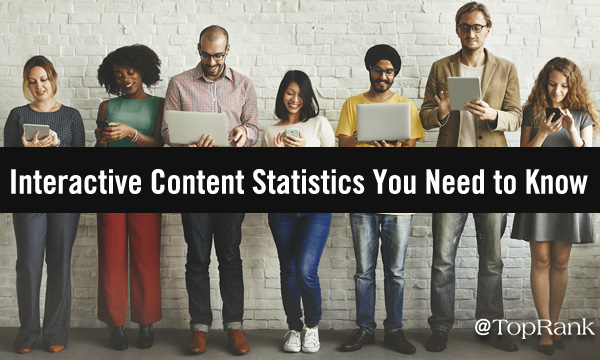 Embracing Interactive Content: 19 Statistics Every B2B Marketer Needs to Know