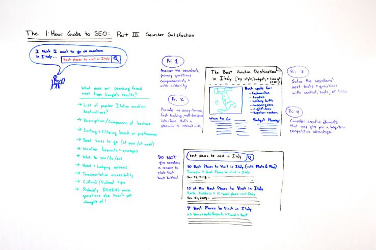 The One-Hour Guide to SEO: Searcher Satisfaction – Whiteboard Friday