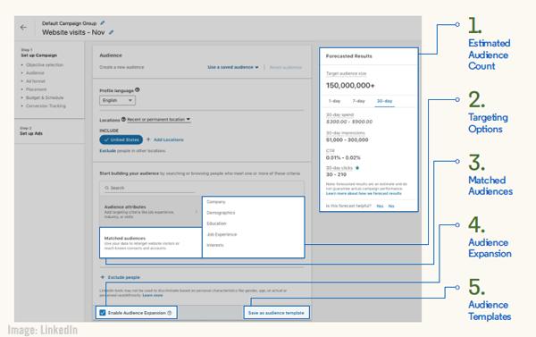 Digital Marketing News: LinkedIn's Lookalike Launch, B2B's Social Responsibility, & Twitter's B2B Crackdown