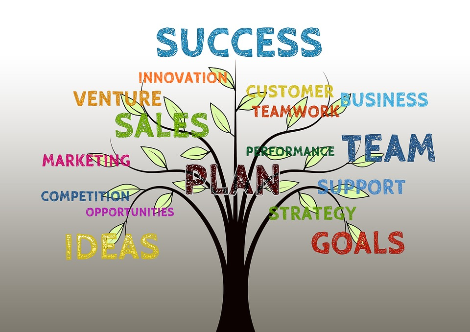 How Are Your Marketing Qualified Leads Performing?