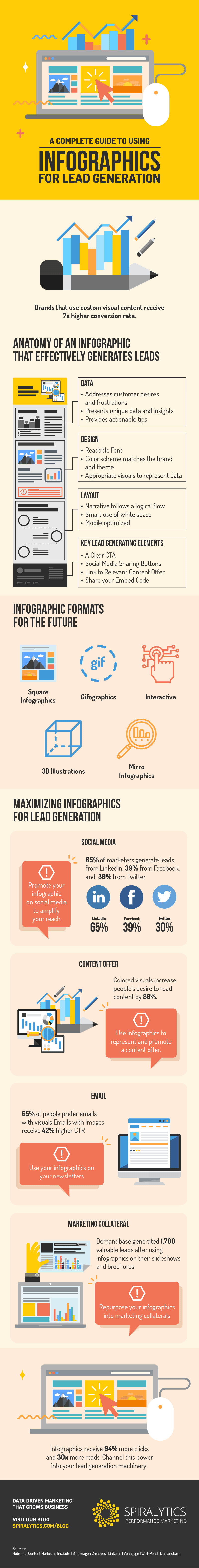 Infographic: How to Use Infographics for Lead Generation